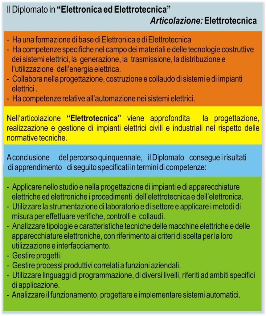 Eletec_desc